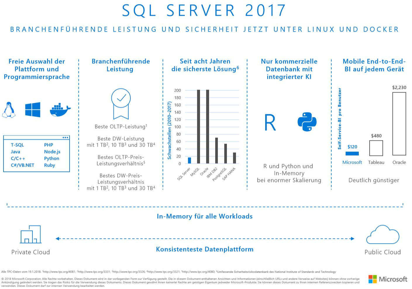 SQL_SERVER_2017