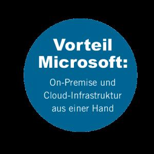 apptech_communicator_info_4_VorteilMicrosoft
